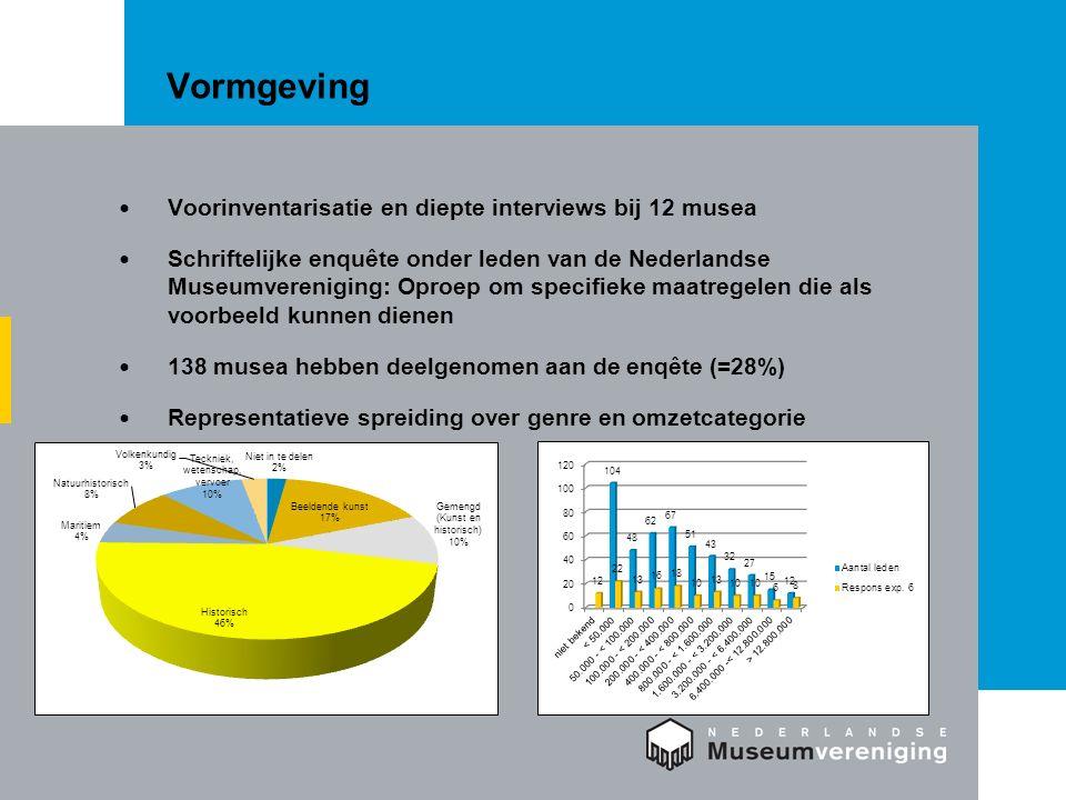 Vormgeving Voorinventarisatie en diepte interviews bij 12 musea Schriftelijke enquête onder leden van de Nederlandse Museumvereniging: Oproep om speci