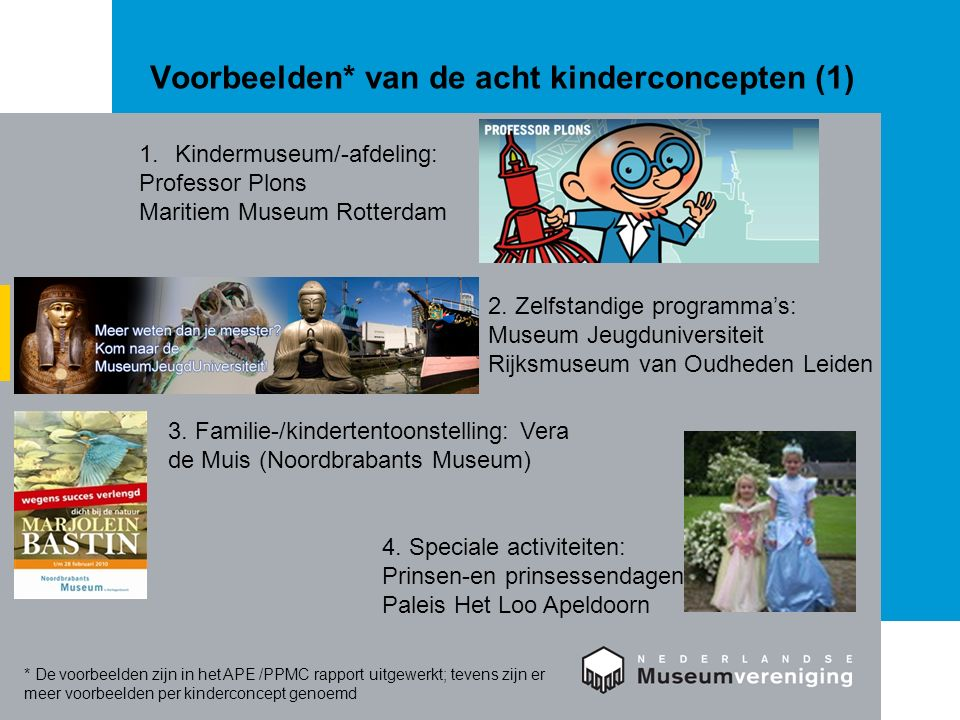 Voorbeelden* van de acht kinderconcepten (1) 1.Kindermuseum/-afdeling: Professor Plons Maritiem Museum Rotterdam 2. Zelfstandige programma's: Museum J