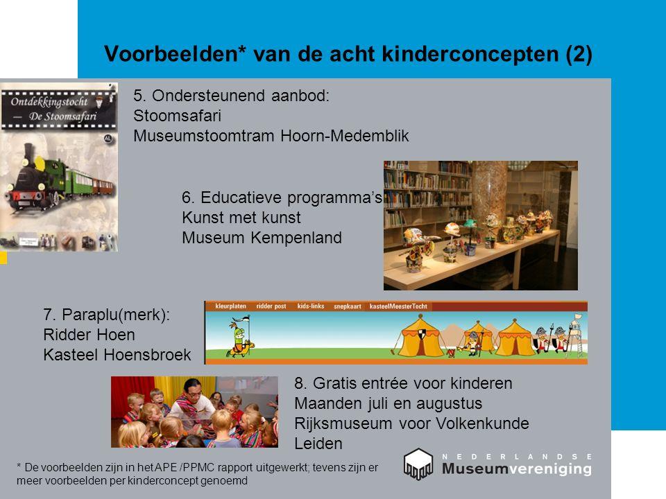Voorbeelden* van de acht kinderconcepten (2) 5. Ondersteunend aanbod: Stoomsafari Museumstoomtram Hoorn-Medemblik 6. Educatieve programma's: Kunst met
