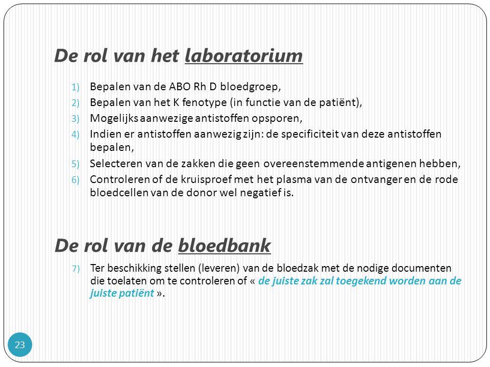 De rol van het laboratorium 23 1) Bepalen van de ABO Rh D bloedgroep, 2) Bepalen van het K fenotype (in functie van de patiënt), 3) Mogelijks aanwezige antistoffen opsporen, 4) Indien er antistoffen aanwezig zijn: de specificiteit van deze antistoffen bepalen, 5) Selecteren van de zakken die geen overeenstemmende antigenen hebben, 6) Controleren of de kruisproef met het plasma van de ontvanger en de rode bloedcellen van de donor wel negatief is.