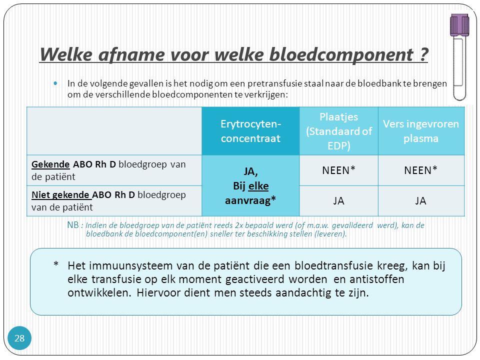 In de volgende gevallen is het nodig om een pretransfusie staal naar de bloedbank te brengen om de verschillende bloedcomponenten te verkrijgen: NB : Indien de bloedgroep van de patiënt reeds 2x bepaald werd (of m.a.w.