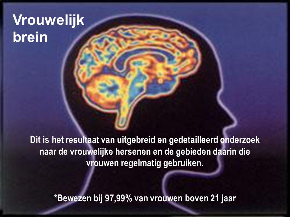 Vrouwelijk brein Dit is het resultaat van uitgebreid en gedetailleerd onderzoek naar de vrouwelijke hersenen en de gebieden daarin die vrouwen regelmatig gebruiken.