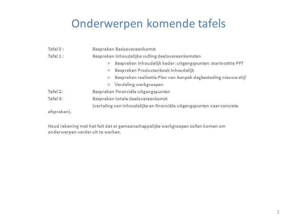 Tafel 0 : Bespreken Basisovereenkomst Tafel 1 : Bespreken Inhoudelijke vulling deelovereenkomsten » Bespreken Inhoudelijk kader: uitgangspunten: start