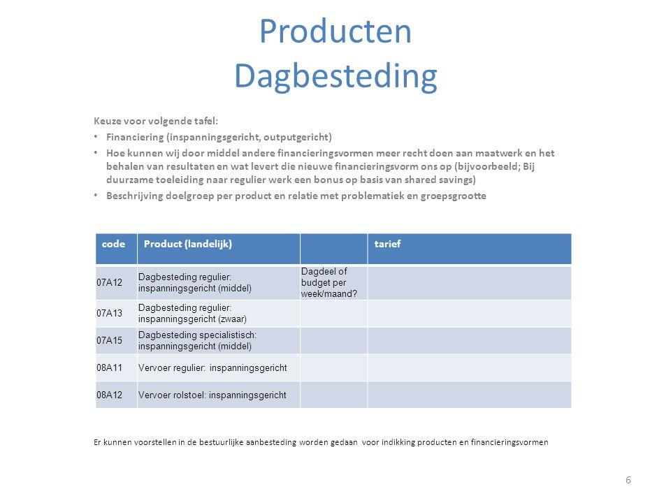 Producten Dagbesteding 6 codeProduct (landelijk)tarief 07A12 Dagbesteding regulier: inspanningsgericht (middel) Dagdeel of budget per week/maand? 07A1