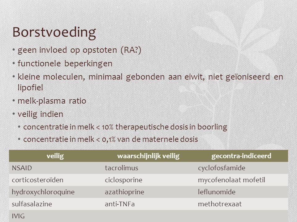 Borstvoeding veiligwaarschijnlijk veiliggecontra-indiceerd NSAIDtacrolimuscyclofosfamide corticosteroïdenciclosporinemycofenolaat mofetil hydroxychlor