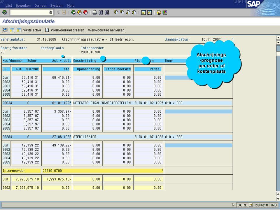 Afschrijvings -prognose per order of kostenplaats Afschrijvings -prognose per order of kostenplaats
