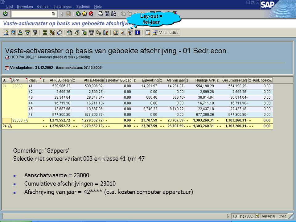 Opmerking: 'Gappers' Selectie met sorteervariant 003 en klasse 41 t/m 47 Aanschafwaarde = 23000 Cumulatieve afschrijvingen = 23010 Afschrijving van jaar = 42**** (o.a.