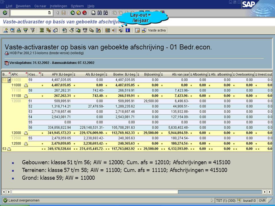 Gebouwen: klasse 51 t/m 56; AW = 12000; Cum. afs = 12010; Afschrijvingen = 415100 Terreinen: klasse 57 t/m 58; AW = 11100; Cum. afs = 11110; Afschrijv
