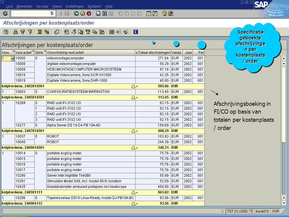Specificatie geboekte afschrijvinge n per kostenplaats / order Afschrijvingsboeking in FI/CO op basis van totalen per kostenplaats / order