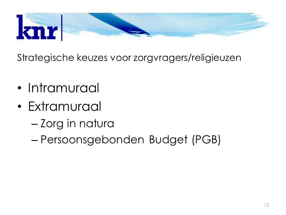 Strategische keuzes voor zorgvragers/religieuzen Intramuraal Extramuraal – Zorg in natura – Persoonsgebonden Budget (PGB) 13