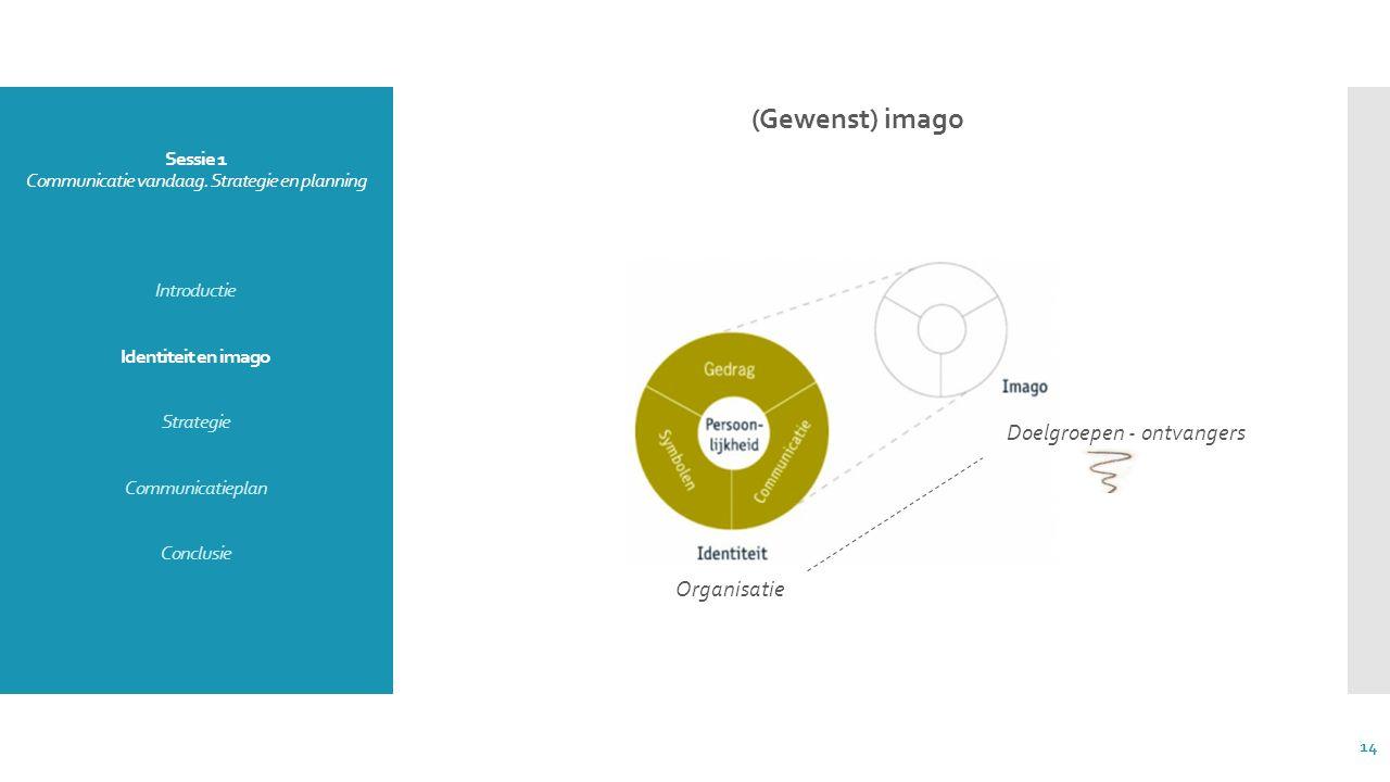 Sessie 1 Communicatie vandaag. Strategie en planning Introductie Identiteit en imago Strategie Communicatieplan Conclusie (Gewenst) imago Organisatie