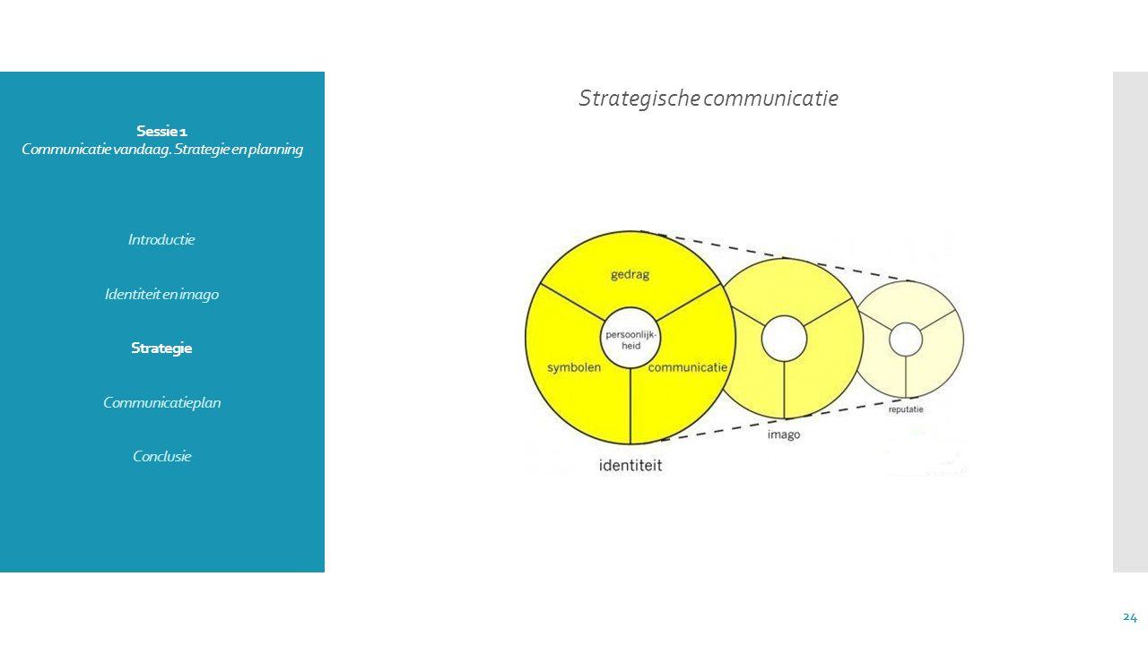 Sessie 1 Communicatie vandaag. Strategie en planning Introductie Identiteit en imago Strategie Communicatieplan Conclusie Strategische communicatie 24