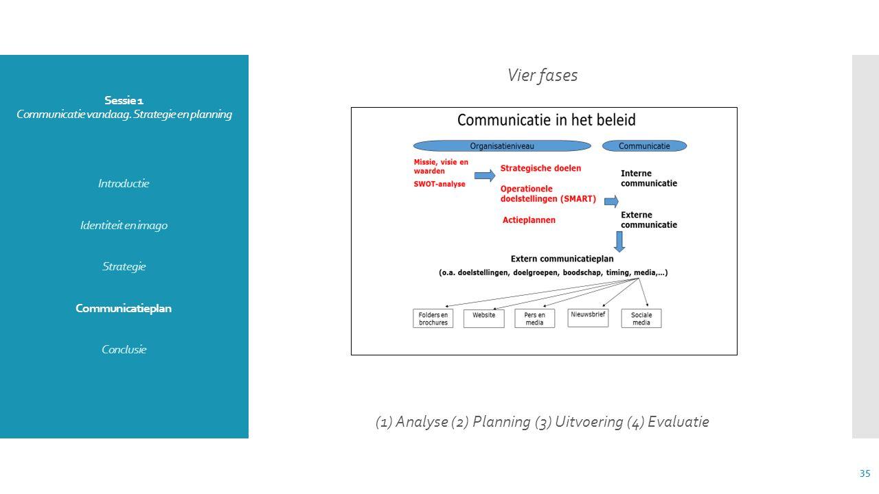 Sessie 1 Communicatie vandaag. Strategie en planning Introductie Identiteit en imago Strategie Communicatieplan Conclusie Vier fases (1) Analyse (2) P