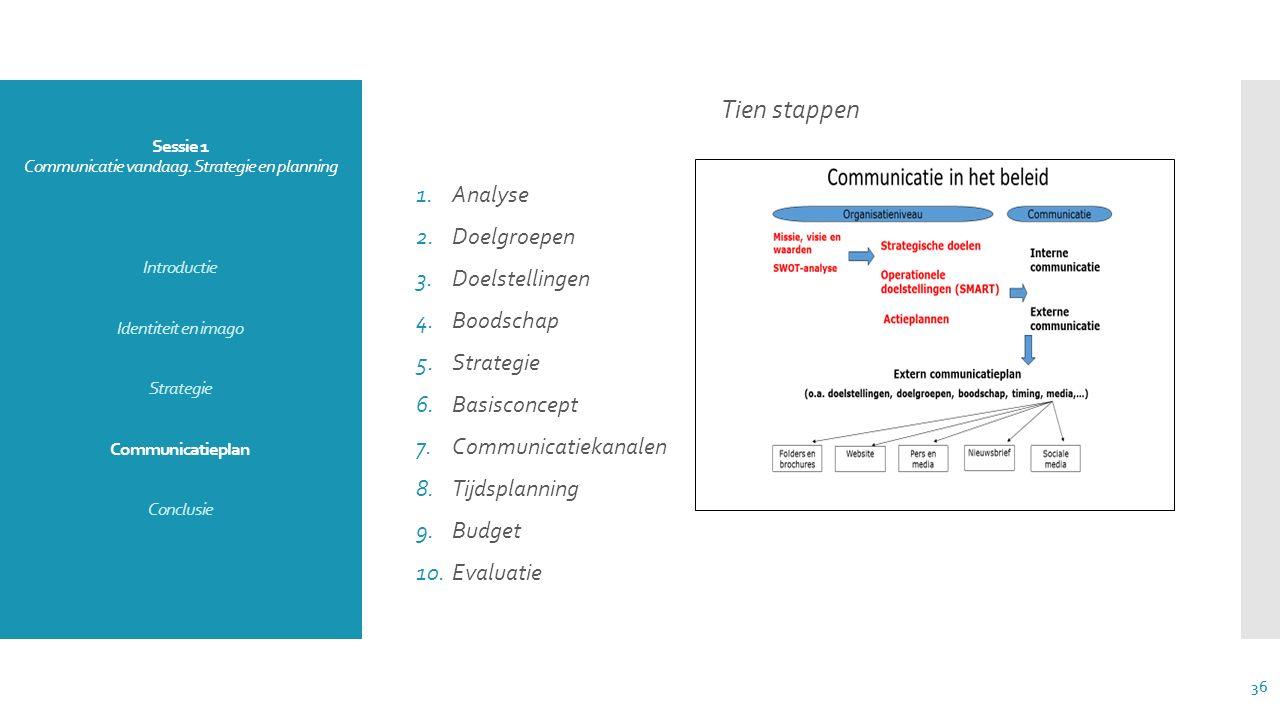 Sessie 1 Communicatie vandaag. Strategie en planning Introductie Identiteit en imago Strategie Communicatieplan Conclusie Tien stappen 1.Analyse 2.Doe