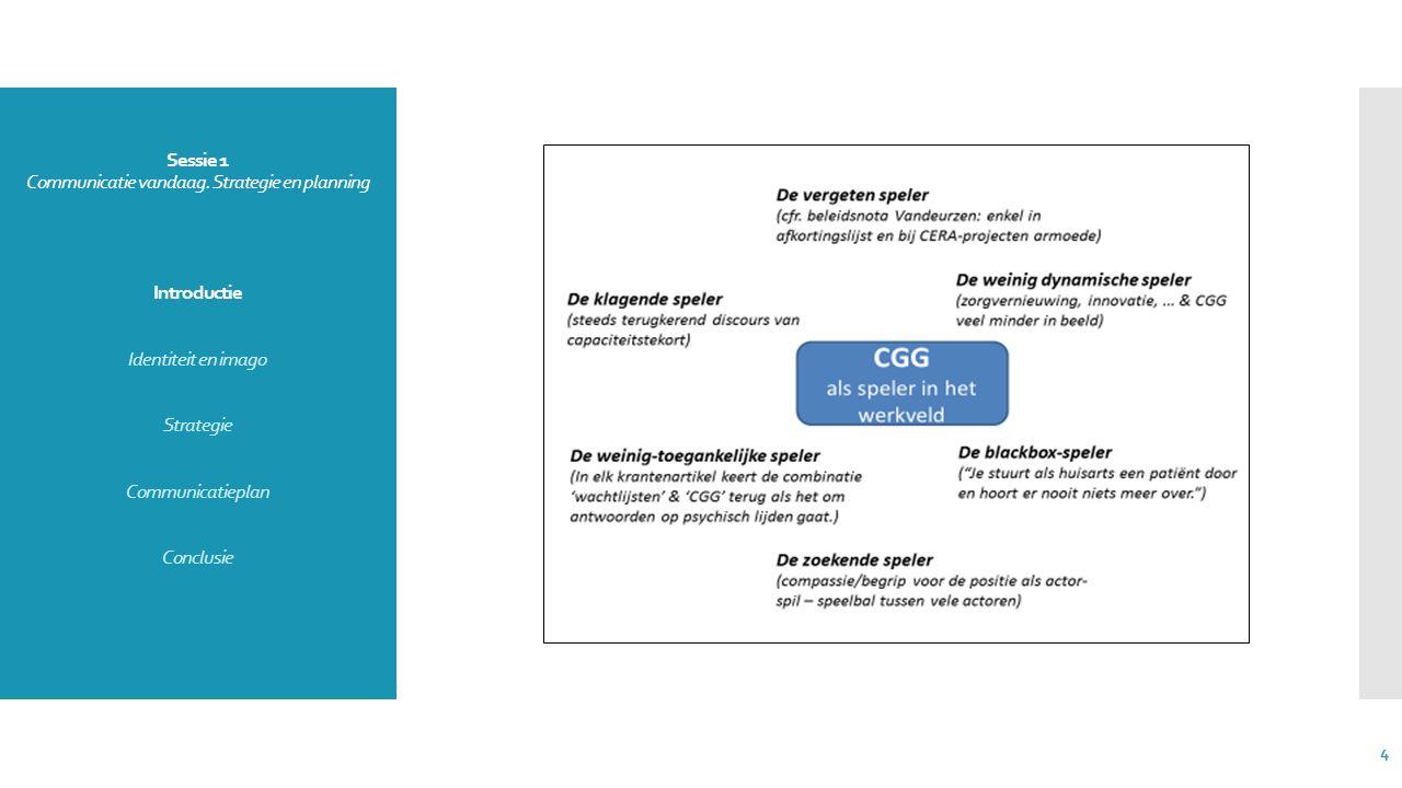Sessie 1 Communicatie vandaag. Strategie en planning Introductie Identiteit en imago Strategie Communicatieplan Conclusie 4