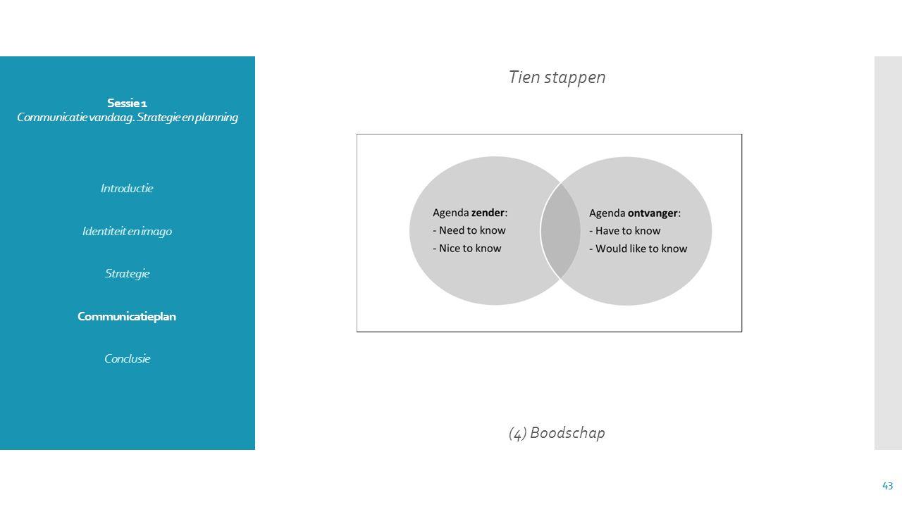 Sessie 1 Communicatie vandaag. Strategie en planning Introductie Identiteit en imago Strategie Communicatieplan Conclusie Tien stappen (4) Boodschap 4
