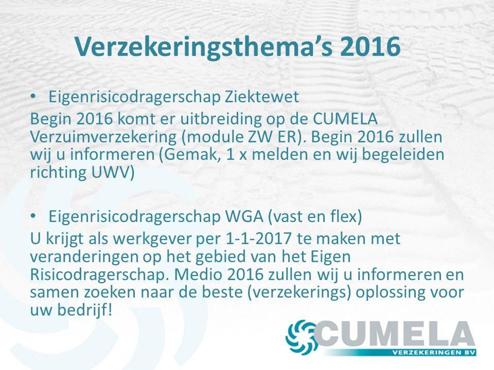 Verzekeringsthema's 2016 Eigenrisicodragerschap Ziektewet Begin 2016 komt er uitbreiding op de CUMELA Verzuimverzekering (module ZW ER).