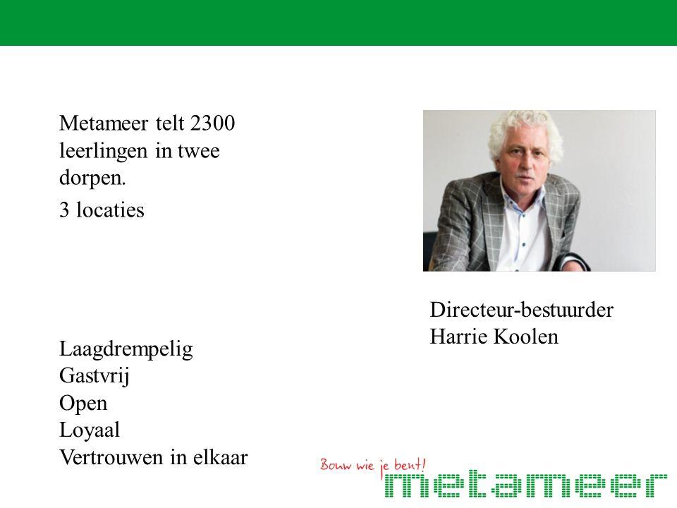Cito | Metameer telt 2300 leerlingen in twee dorpen.