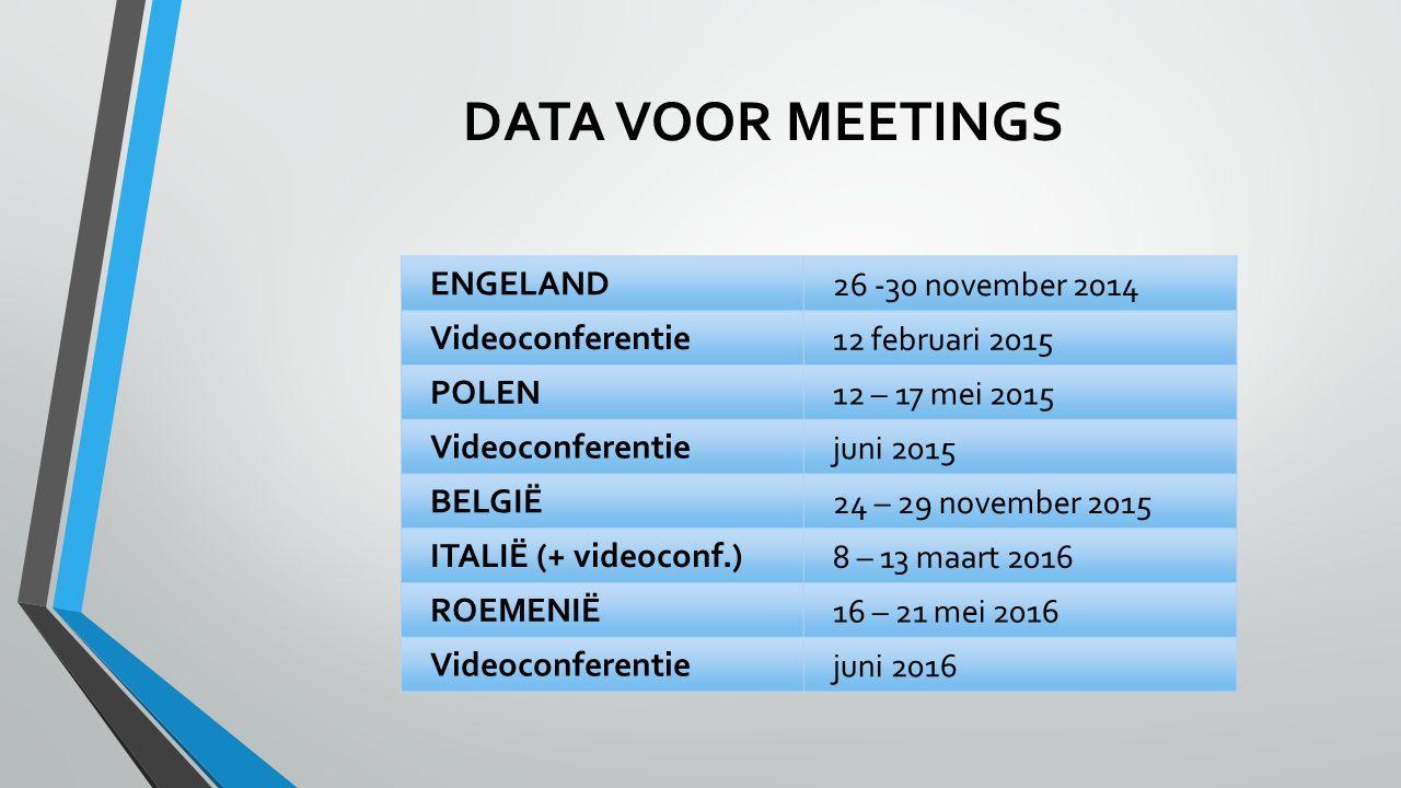 DATA VOOR MEETINGS ENGELAND 26 -30 november 2014 Videoconferentie 12 februari 2015 POLEN 12 – 17 mei 2015 Videoconferentie juni 2015 BELGIË 24 – 29 november 2015 ITALIË (+ videoconf.) 8 – 13 maart 2016 ROEMENIË 16 – 21 mei 2016 Videoconferentie juni 2016