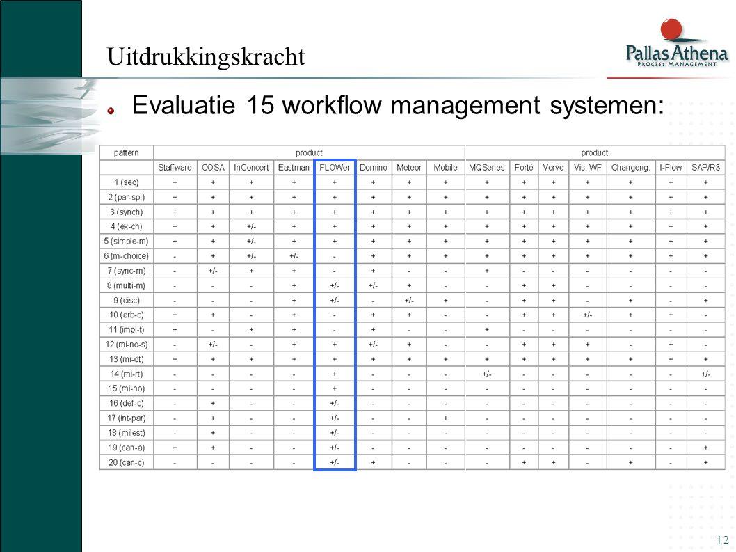 12 Uitdrukkingskracht Evaluatie 15 workflow management systemen: