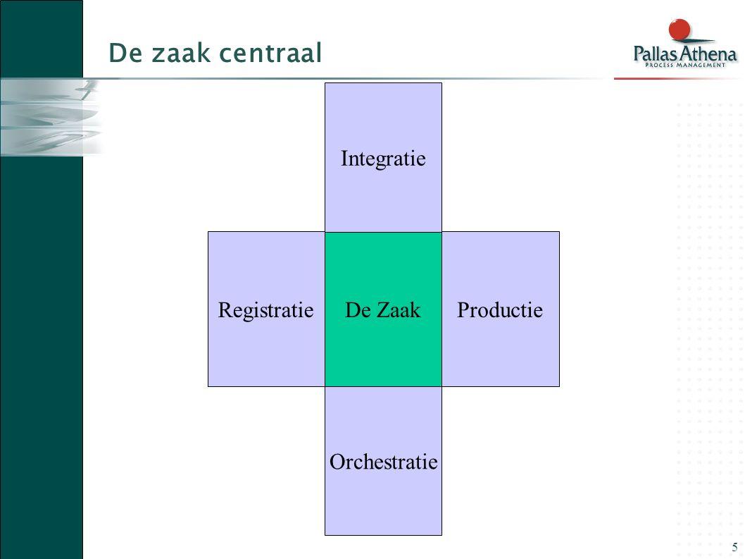 5 De zaak centraal De ZaakProductieRegistratie Orchestratie Integratie