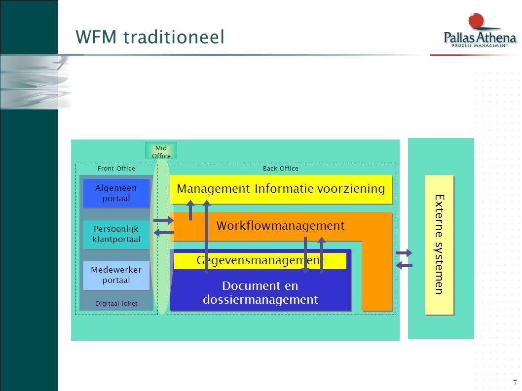 7 Management Informatie voorziening Workflowmanagement Document en dossiermanagement Gegevensmanagement Digitaal loket Algemeen portaal Medewerker por