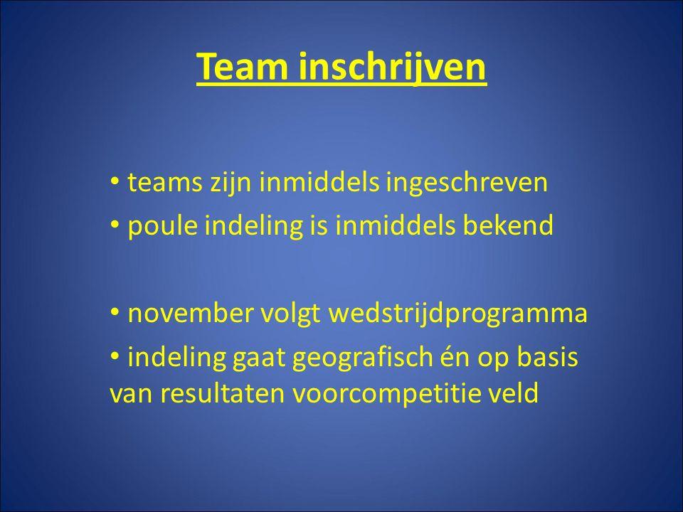 Team inschrijven teams zijn inmiddels ingeschreven poule indeling is inmiddels bekend november volgt wedstrijdprogramma indeling gaat geografisch én op basis van resultaten voorcompetitie veld