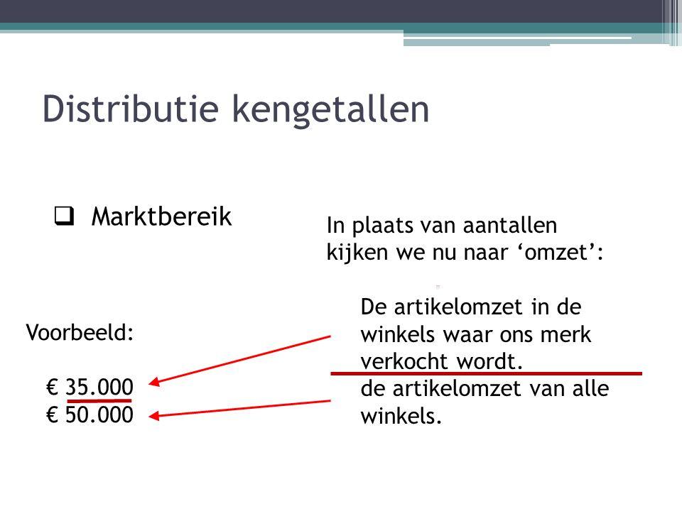 Distributie kengetallen  Nummerieke distributie  Marktbereik  Selectie indicator  Marktaandeel  Omzetaandeel In plaats van aantallen kijken we nu naar 'omzet': 1.De artikelomzet in de winkels waar ons merk verkocht wordt.