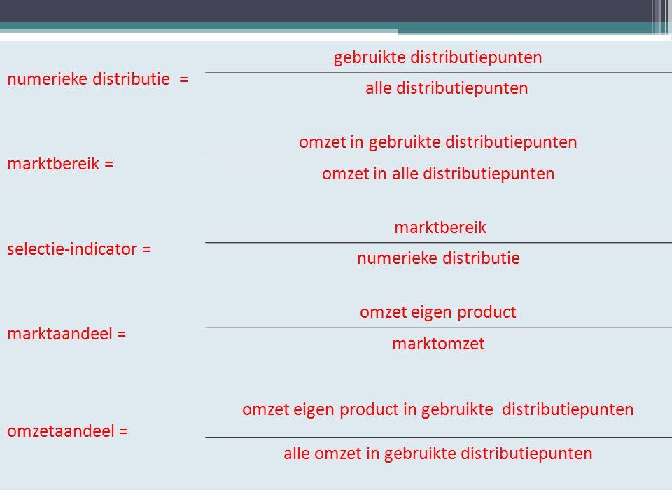 numerieke distributie = gebruikte distributiepunten alle distributiepunten marktbereik = omzet in gebruikte distributiepunten omzet in alle distributiepunten selectie-indicator = marktbereik numerieke distributie marktaandeel = omzet eigen product marktomzet omzetaandeel = omzet eigen product in gebruikte distributiepunten alle omzet in gebruikte distributiepunten