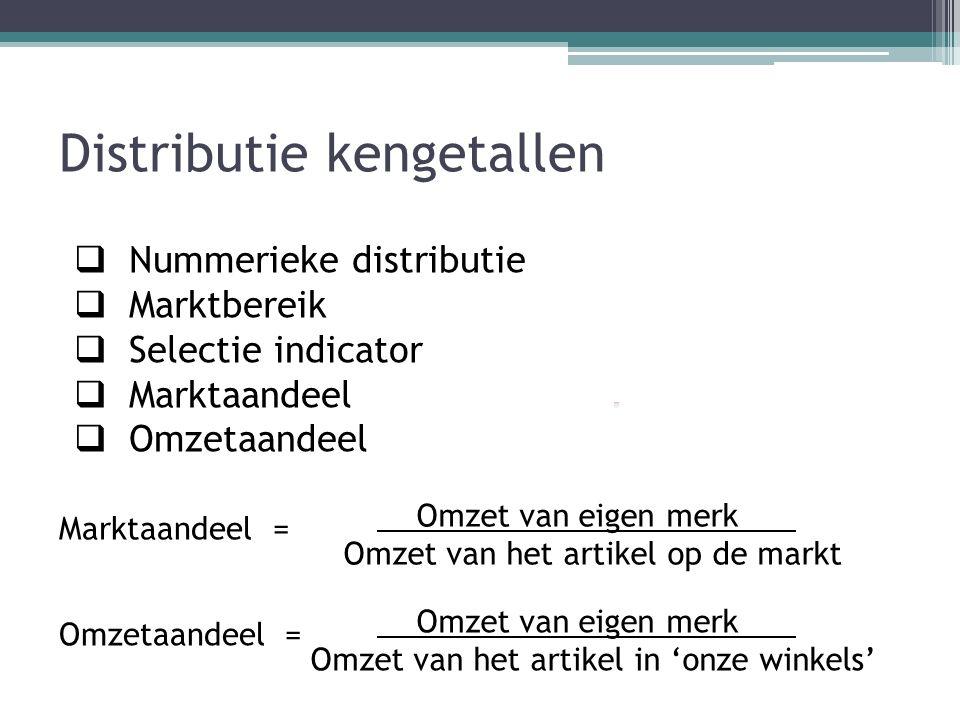 Distributie kengetallen  Nummerieke distributie  Marktbereik  Selectie indicator  Marktaandeel  Omzetaandeel Omzet van eigen merk.