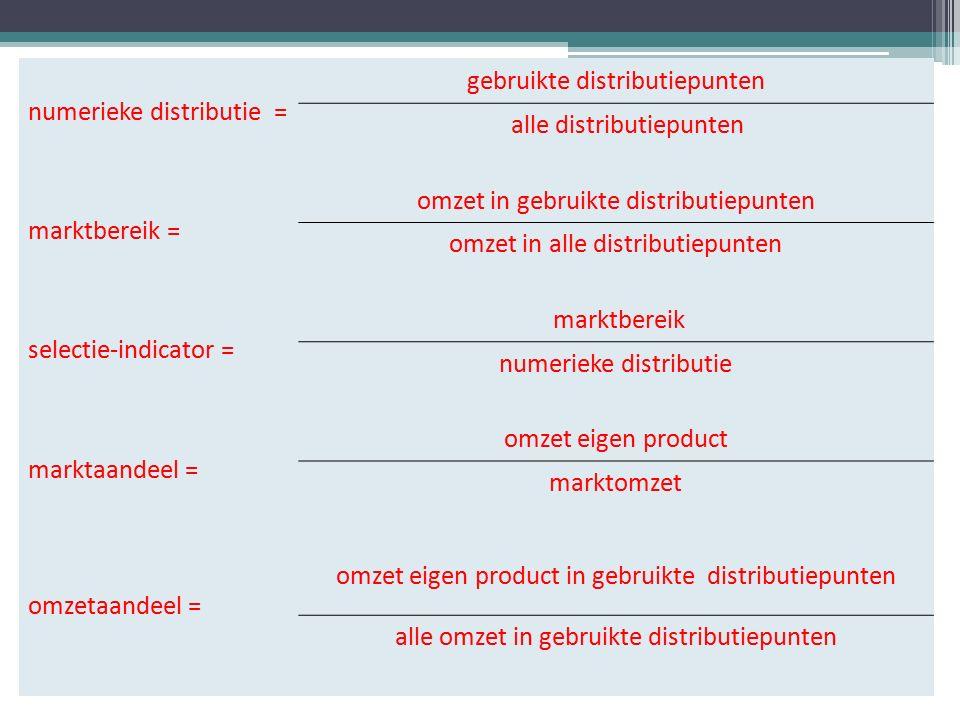 numerieke distributie = gebruikte distributiepunten alle distributiepunten marktbereik = omzet in gebruikte distributiepunten omzet in alle distributiepunten selectie-indicator = marktbereik numerieke distributie marktaandeel = omzet eigen product marktomzet omzetaandeel = omzet eigen product in gebruikte distributiepunten alle omzet in gebruikte distributiepunten numerieke distributie = gebruikte distributiepunten alle distributiepunten marktbereik = omzet in gebruikte distributiepunten omzet in alle distributiepunten selectie-indicator = marktbereik numerieke distributie marktaandeel = omzet eigen product marktomzet omzetaandeel = omzet eigen product in gebruikte distributiepunten alle omzet in gebruikte distributiepunten