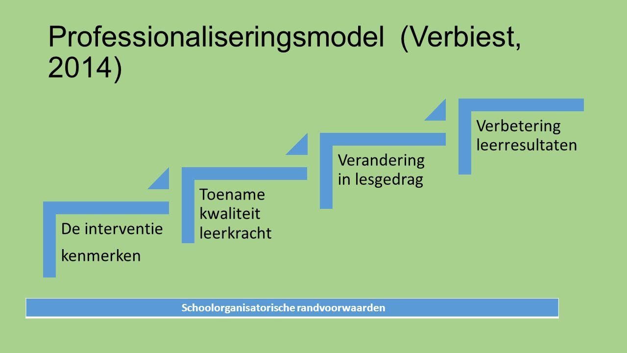 Professionaliseringsmodel (Verbiest, 2014) De interventie kenmerken Toename kwaliteit leerkracht Verandering in lesgedrag Verbetering leerresultaten Schoolorganisatorische randvoorwaarden
