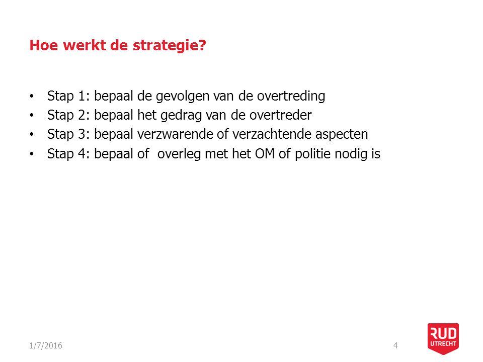 Hoe werkt de strategie? Stap 1: bepaal de gevolgen van de overtreding Stap 2: bepaal het gedrag van de overtreder Stap 3: bepaal verzwarende of verzac