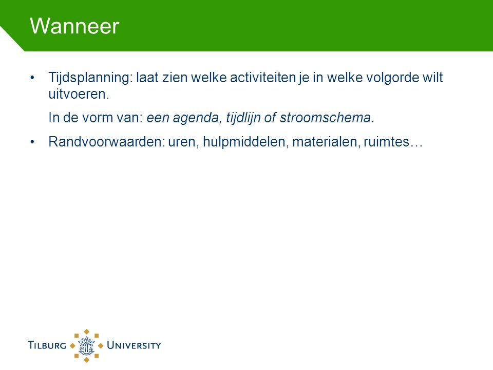 Voorbeeld: schema voor onderzoeksaanpak DeelvragenOnderzoeksactiviteitPlanning in de tijd: wanneer.