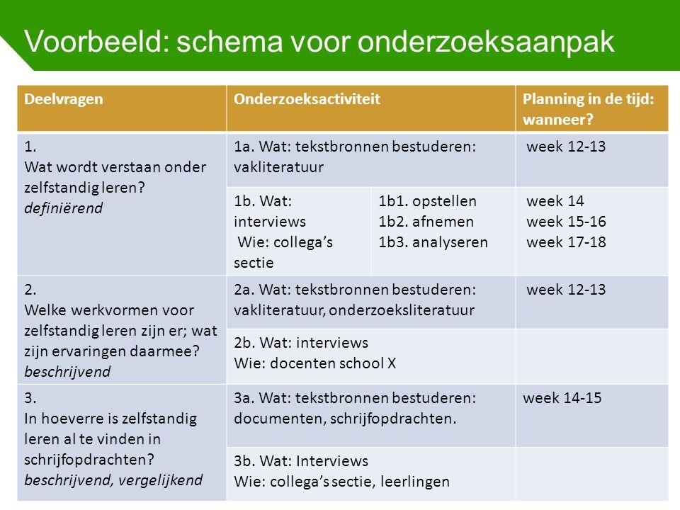 De onderzoeksaanpak Opbrengst van het plannen is de onderzoeksaanpak: Onderzoeksactiviteiten Tijdsplanning Randvoorwaarden Bij elk onderdeel reflectie: verantwoording van de keuzes.