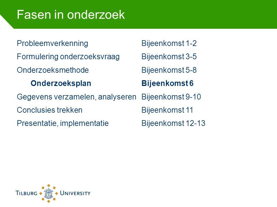 Fasen in onderzoek ProbleemverkenningBijeenkomst 1-2 Formulering onderzoeksvraagBijeenkomst 3-5 OnderzoeksmethodeBijeenkomst 5-8 OnderzoeksplanBijeenk