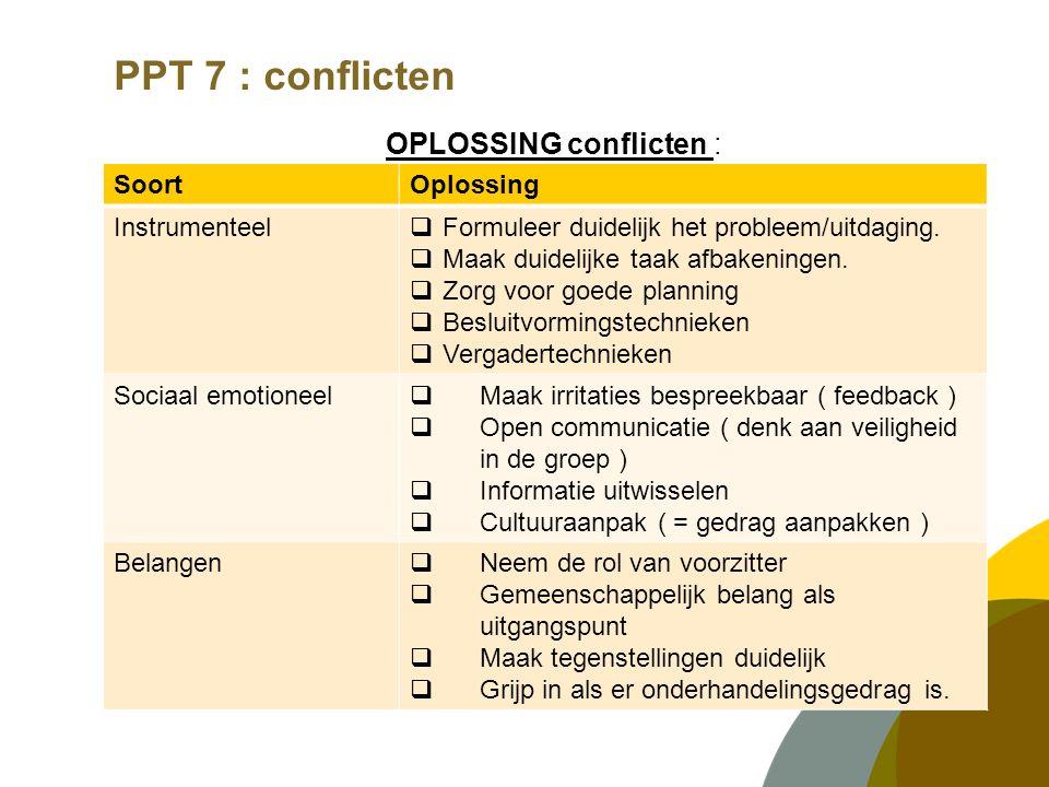 PPT 7 : conflicten OPLOSSING conflicten : SoortOplossing Instrumenteel  Formuleer duidelijk het probleem/uitdaging.