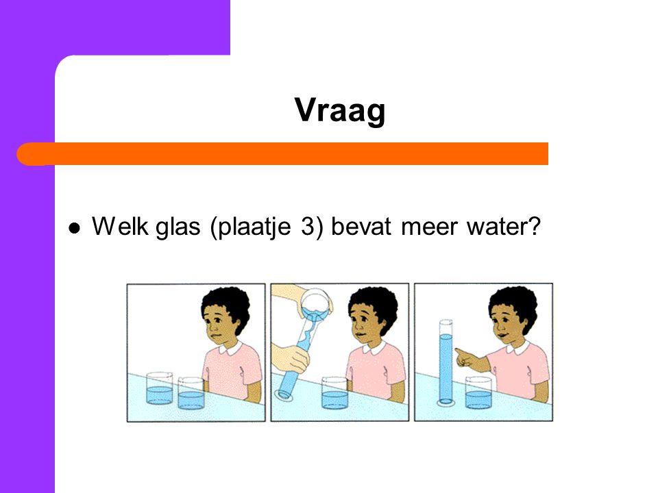 Vraag Welk glas (plaatje 3) bevat meer water?