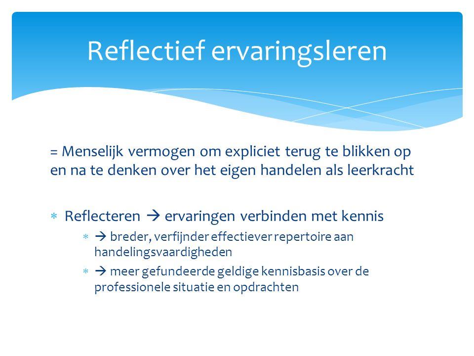 = Menselijk vermogen om expliciet terug te blikken op en na te denken over het eigen handelen als leerkracht  Reflecteren  ervaringen verbinden met kennis   breder, verfijnder effectiever repertoire aan handelingsvaardigheden   meer gefundeerde geldige kennisbasis over de professionele situatie en opdrachten Reflectief ervaringsleren