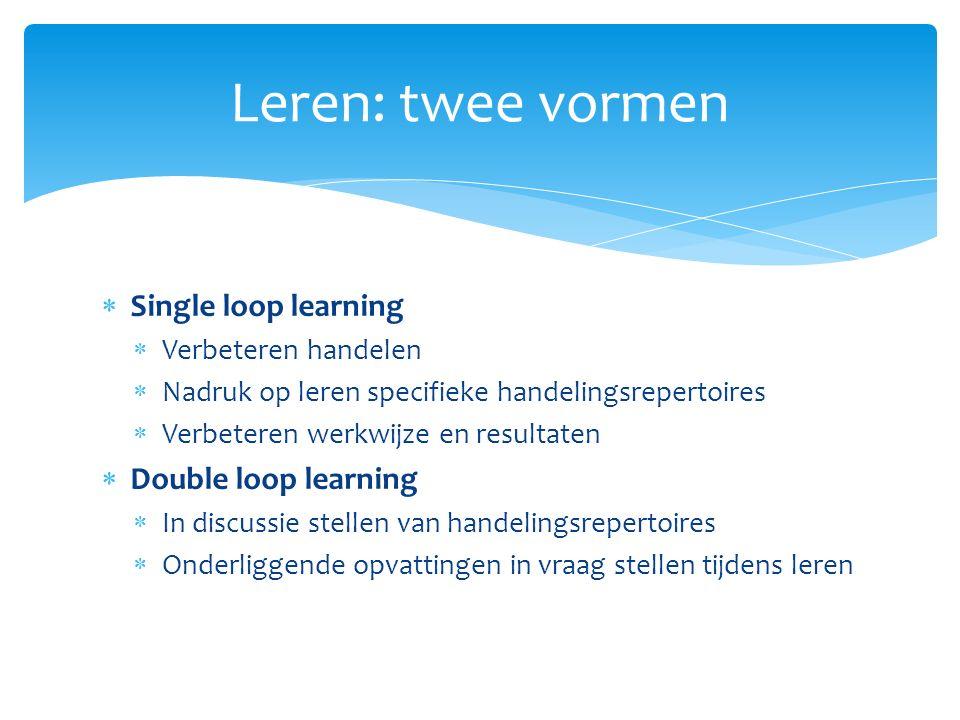  Single loop learning  Verbeteren handelen  Nadruk op leren specifieke handelingsrepertoires  Verbeteren werkwijze en resultaten  Double loop learning  In discussie stellen van handelingsrepertoires  Onderliggende opvattingen in vraag stellen tijdens leren Leren: twee vormen