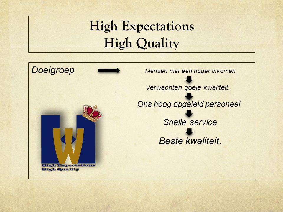 High Expectations High Quality Doelgroep Mensen met een hoger inkomen Verwachten goeie kwaliteit.