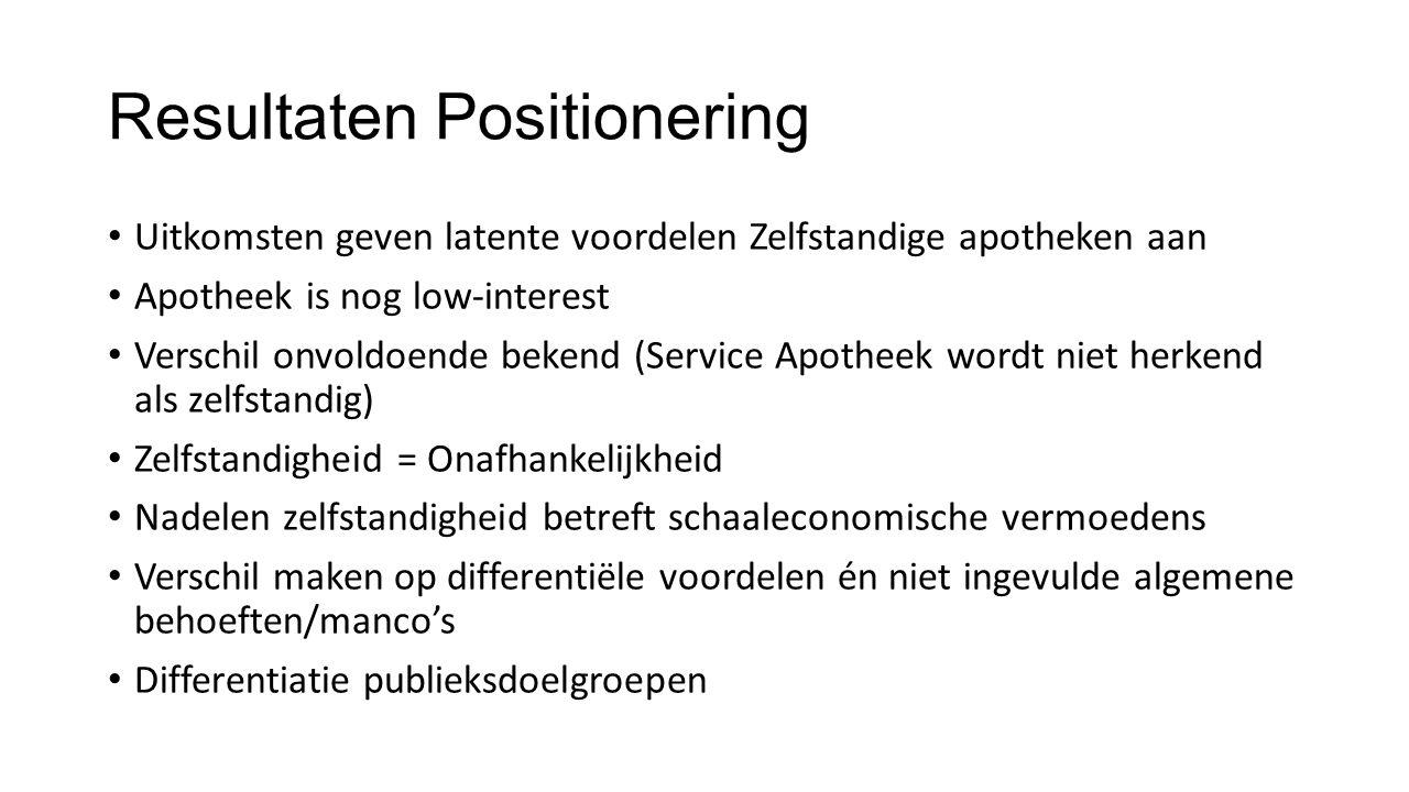 Resultaten Positionering Uitkomsten geven latente voordelen Zelfstandige apotheken aan Apotheek is nog low-interest Verschil onvoldoende bekend (Servi