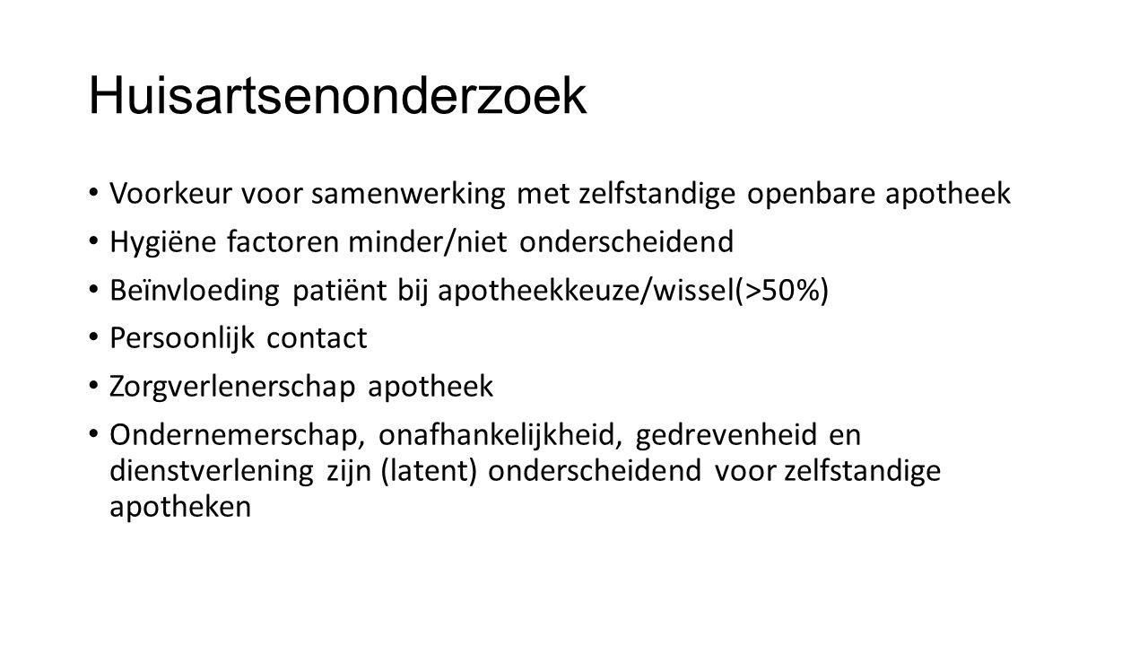 Huisartsenonderzoek Voorkeur voor samenwerking met zelfstandige openbare apotheek Hygiëne factoren minder/niet onderscheidend Beïnvloeding patiënt bij