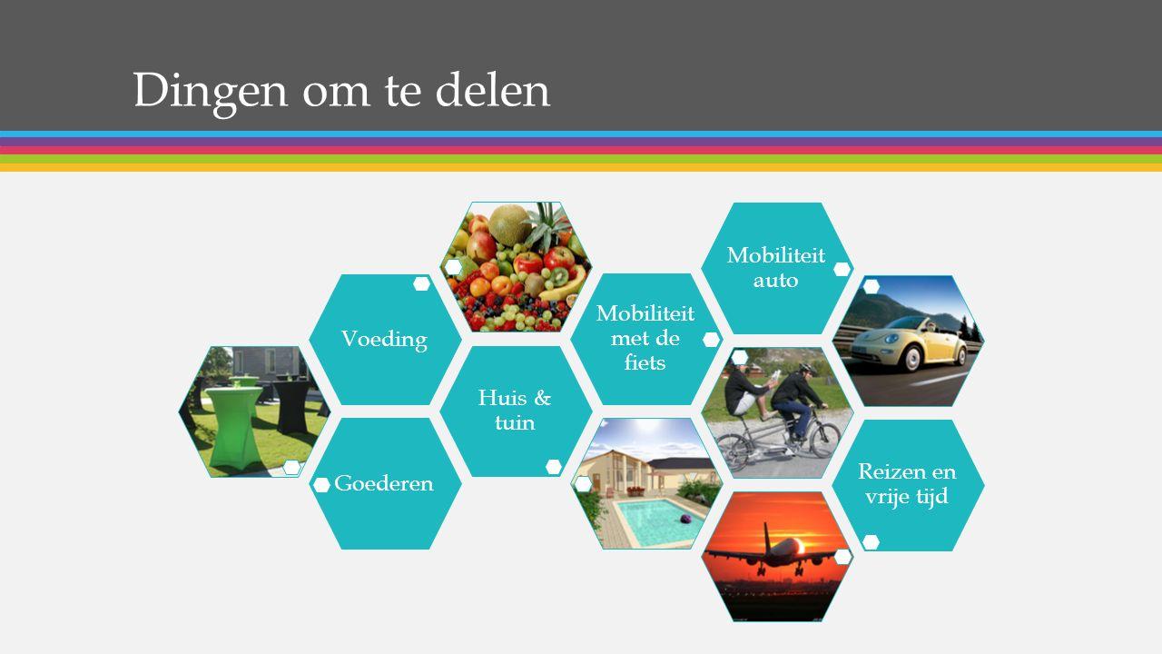 Dingen om te delen Goederen Huis & tuin Voeding Mobiliteit met de fiets Mobiliteit auto Reizen en vrije tijd
