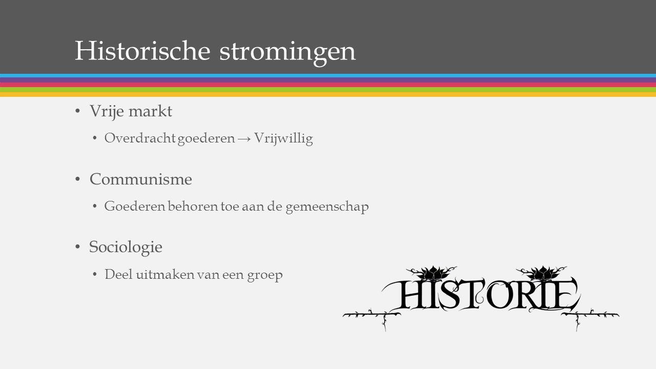 Historische stromingen Vrije markt Overdracht goederen → Vrijwillig Communisme Goederen behoren toe aan de gemeenschap Sociologie Deel uitmaken van een groep