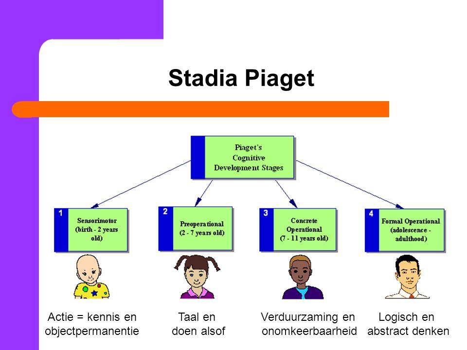 Stadia Piaget Actie = kennis en objectpermanentie Taal en doen alsof Verduurzaming en onomkeerbaarheid Logisch en abstract denken