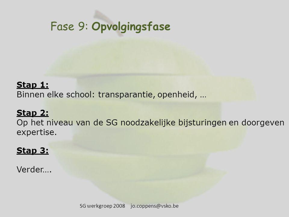 Fase 9: Opvolgingsfase Stap 1: Binnen elke school: transparantie, openheid, … Stap 2: Op het niveau van de SG noodzakelijke bijsturingen en doorgeven expertise.