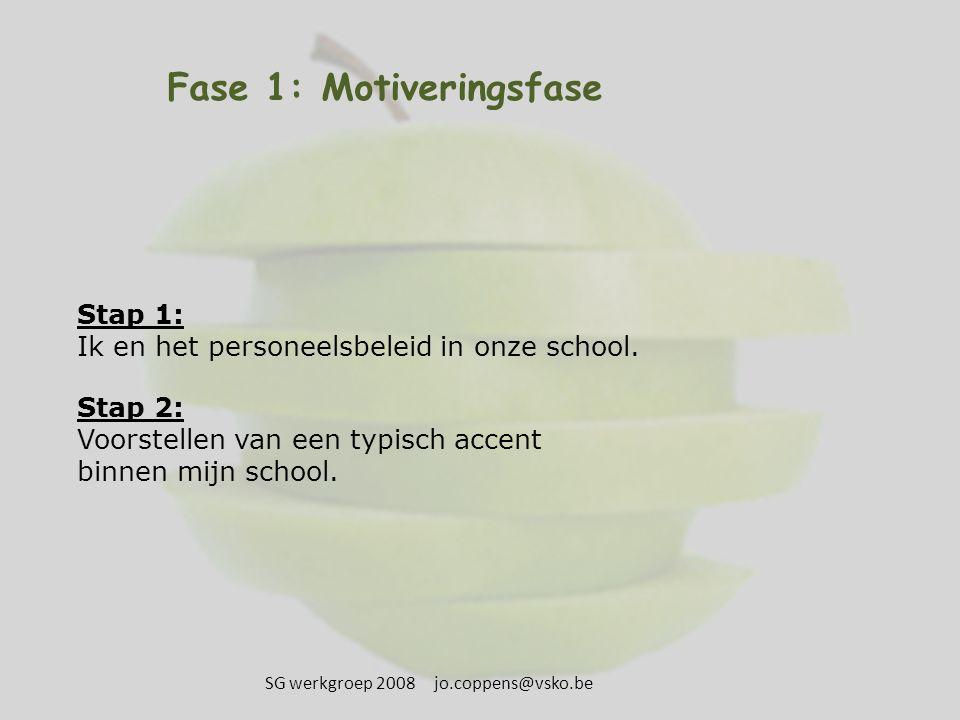 Fase 1: Motiveringsfase Stap 1: Ik en het personeelsbeleid in onze school. Stap 2: Voorstellen van een typisch accent binnen mijn school. SG werkgroep