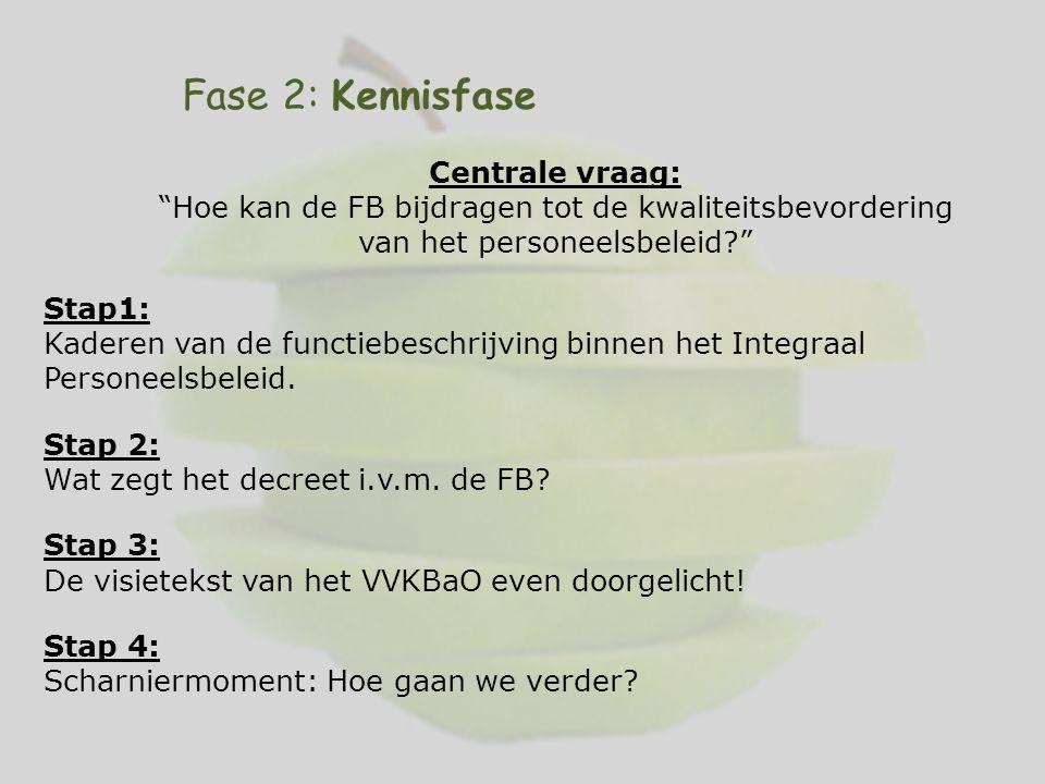Fase 2: Kennisfase Centrale vraag: Hoe kan de FB bijdragen tot de kwaliteitsbevordering van het personeelsbeleid? Stap1: Kaderen van de functiebeschrijving binnen het Integraal Personeelsbeleid.