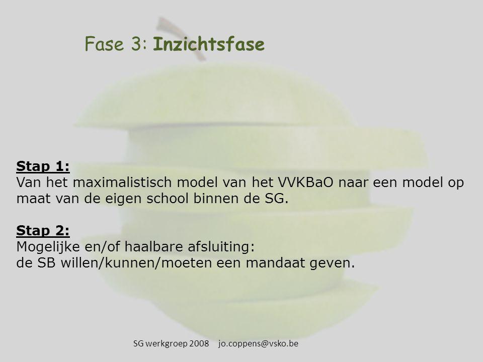 Fase 3: Inzichtsfase Stap 1: Van het maximalistisch model van het VVKBaO naar een model op maat van de eigen school binnen de SG. Stap 2: Mogelijke en